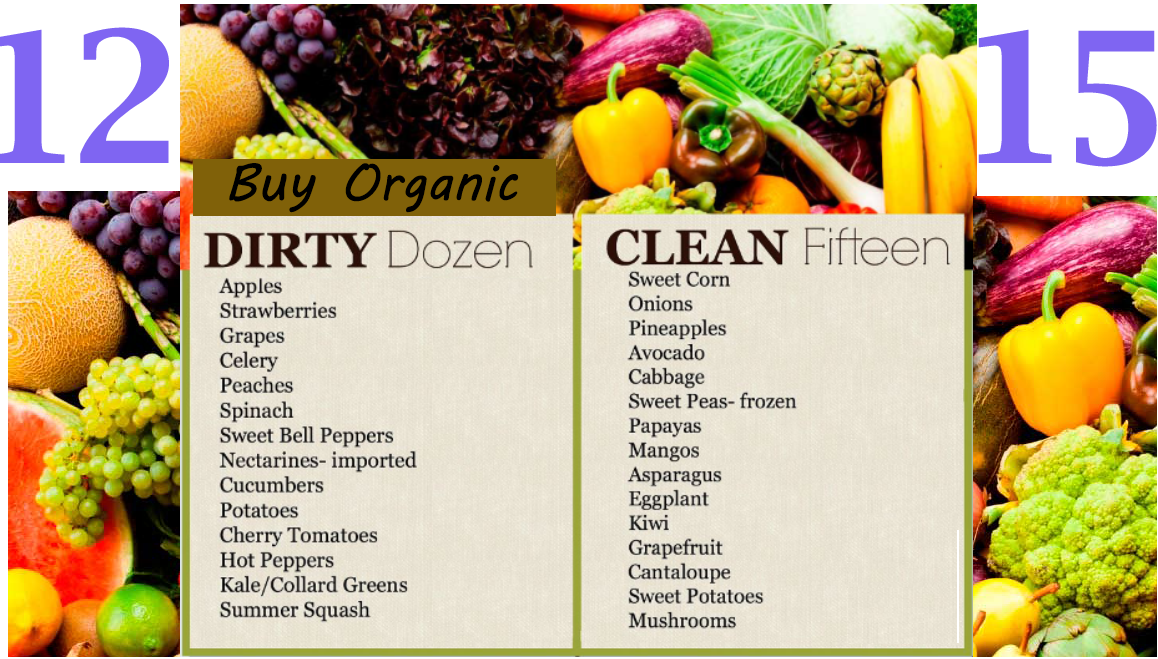 Dirty Dozen - Clean 15 Crop